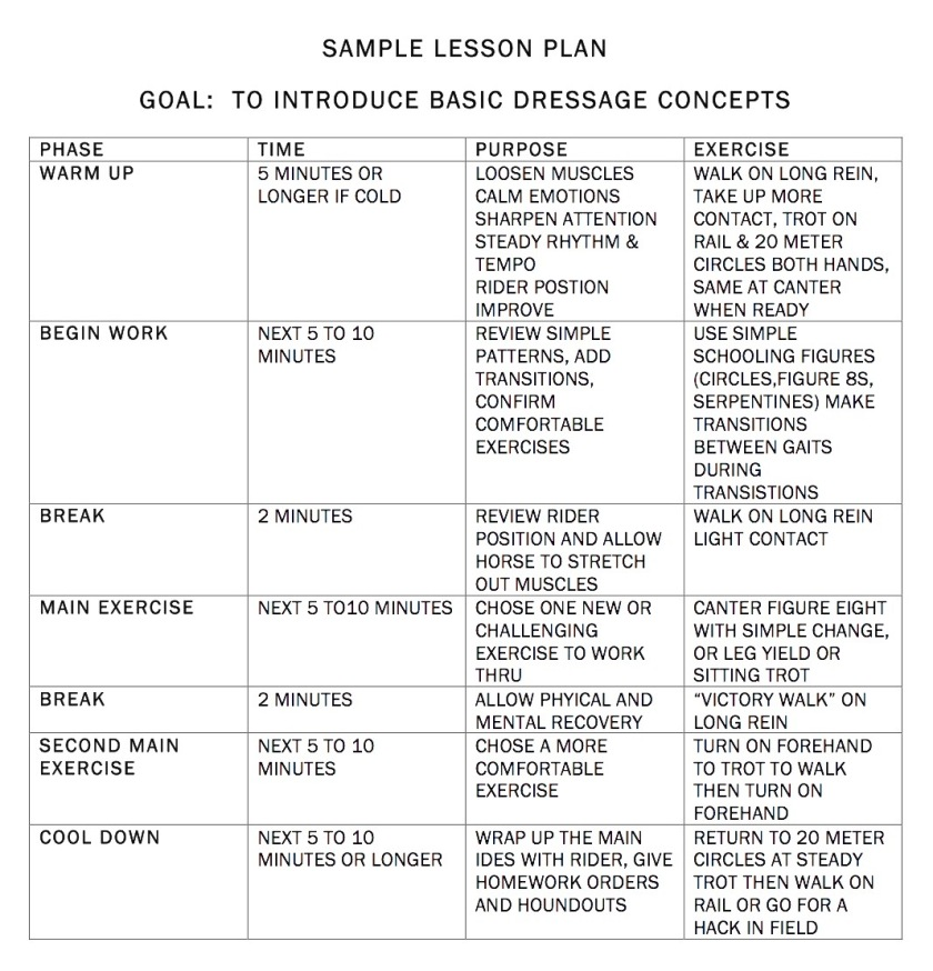 sample lesson plan (1)